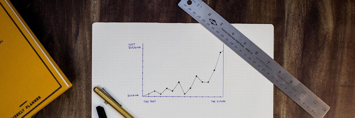 تحلیل های اقتصادی